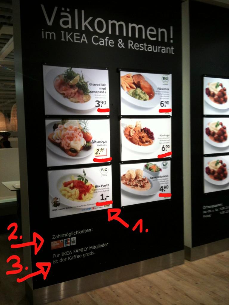Ikea Internet Marketing Analyse