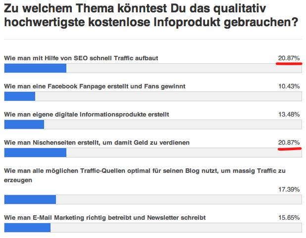 Umfrage Inforprodukt