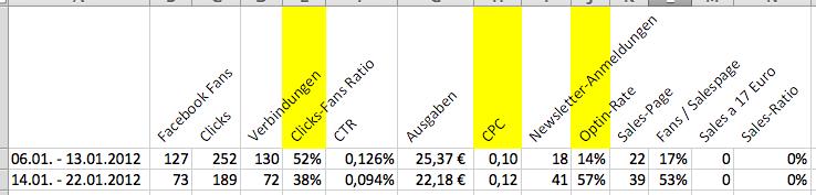 wow-statistik-2-woche