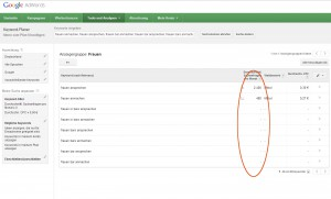 Google Keyword Planer Beispiel