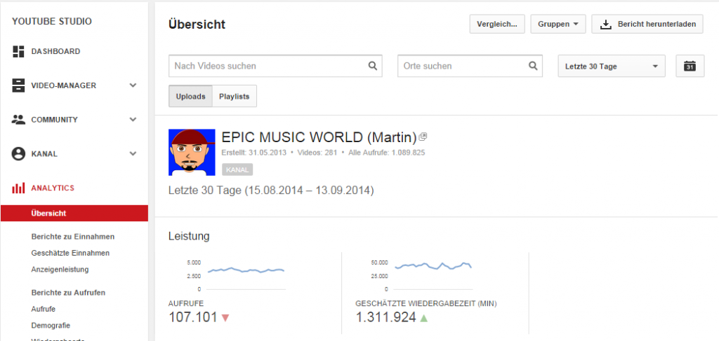 YouTube-Kanal-Statistiken
