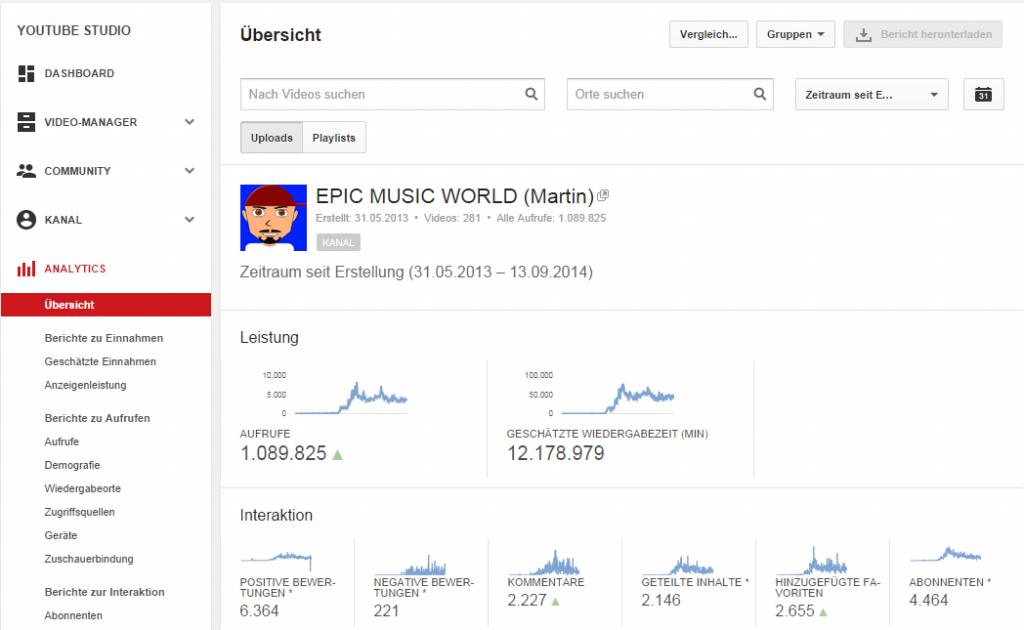 YouTube-Aufrufe seit Erstellung