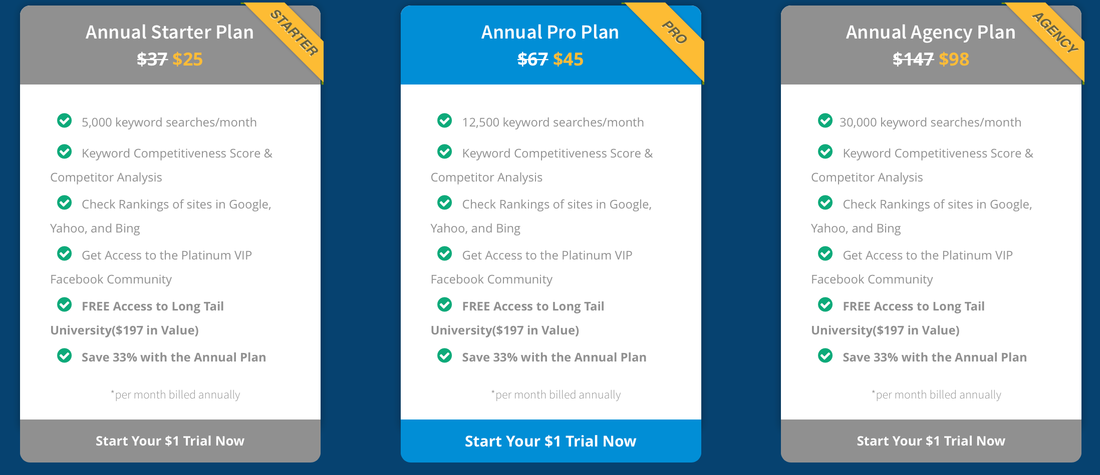long_tail_pro_pricing_plans