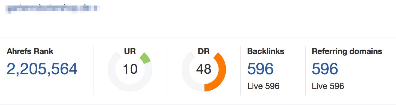 Anzahl an verweisenden Domains