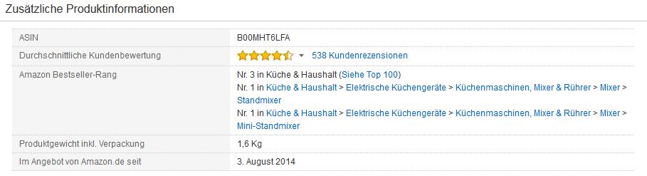 Weitere Amazon Informationen