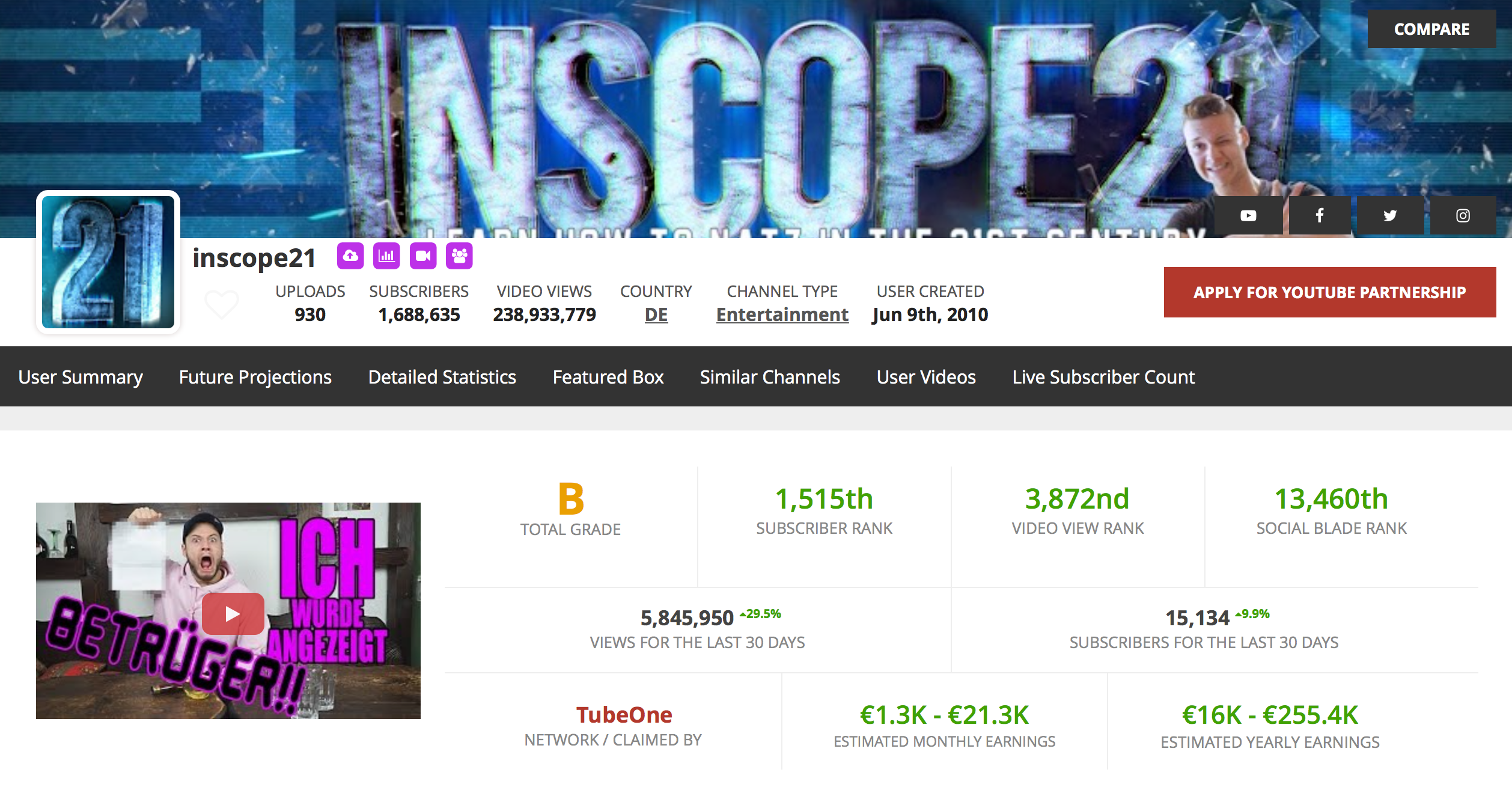 Inscope21 SocialBlade
