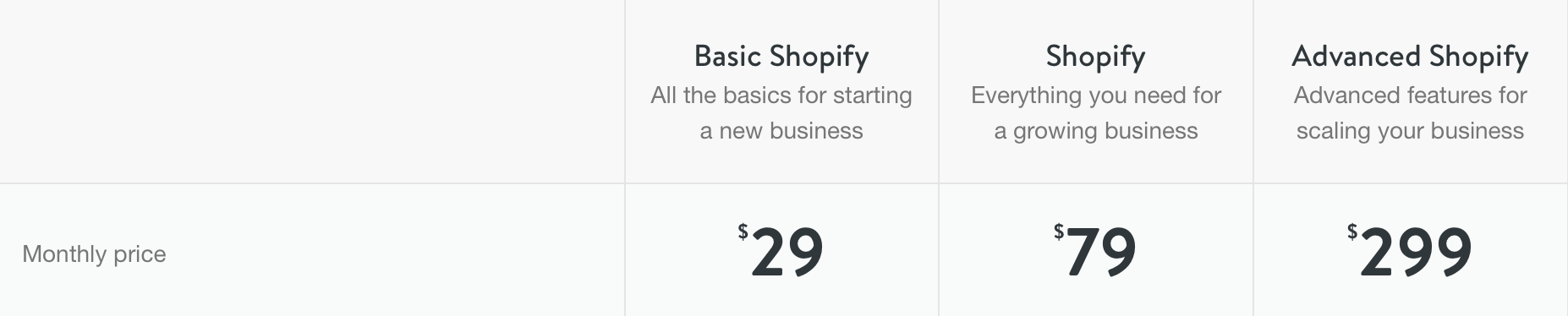 Shopify Inscope Shop