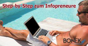 Schritt-für-Schritt Plan zum Aufbau eines digitalen Infoprodukt-Business